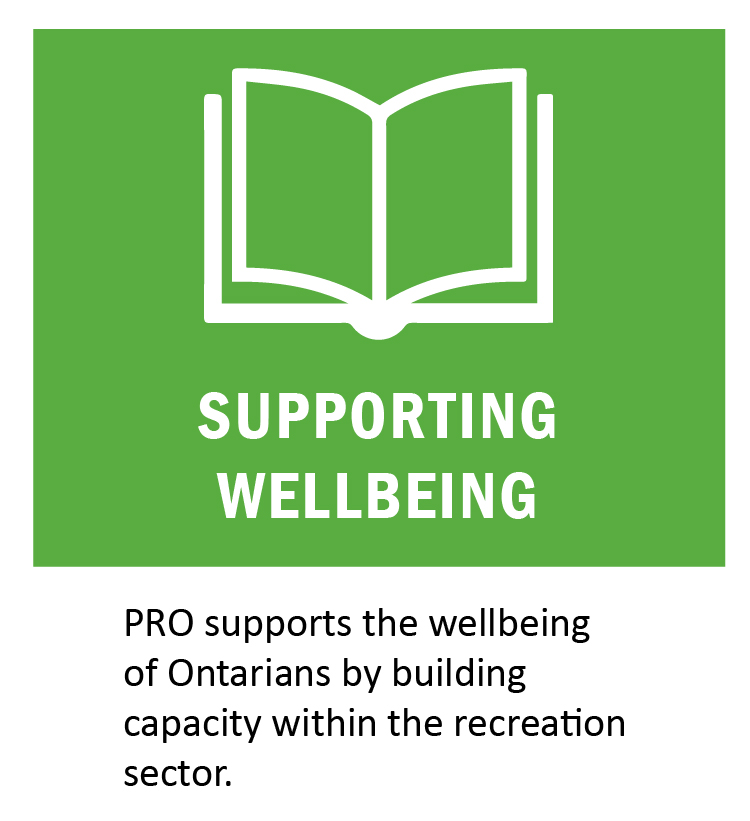 Supporting Well Being + Link
